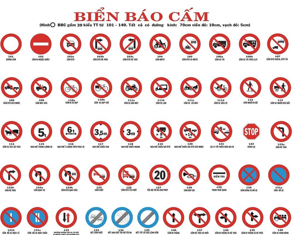 Cac biển báo cấm và đặc điểm